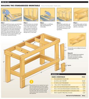 image of garage work bench | Workbench Plans for Garage and Woodworking Shop