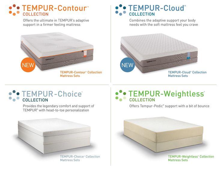 tempurpedic mattress image credit - Tempur Pedic Beds