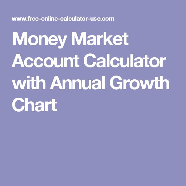 Money Market Account Calculator with Annual Growth Chart