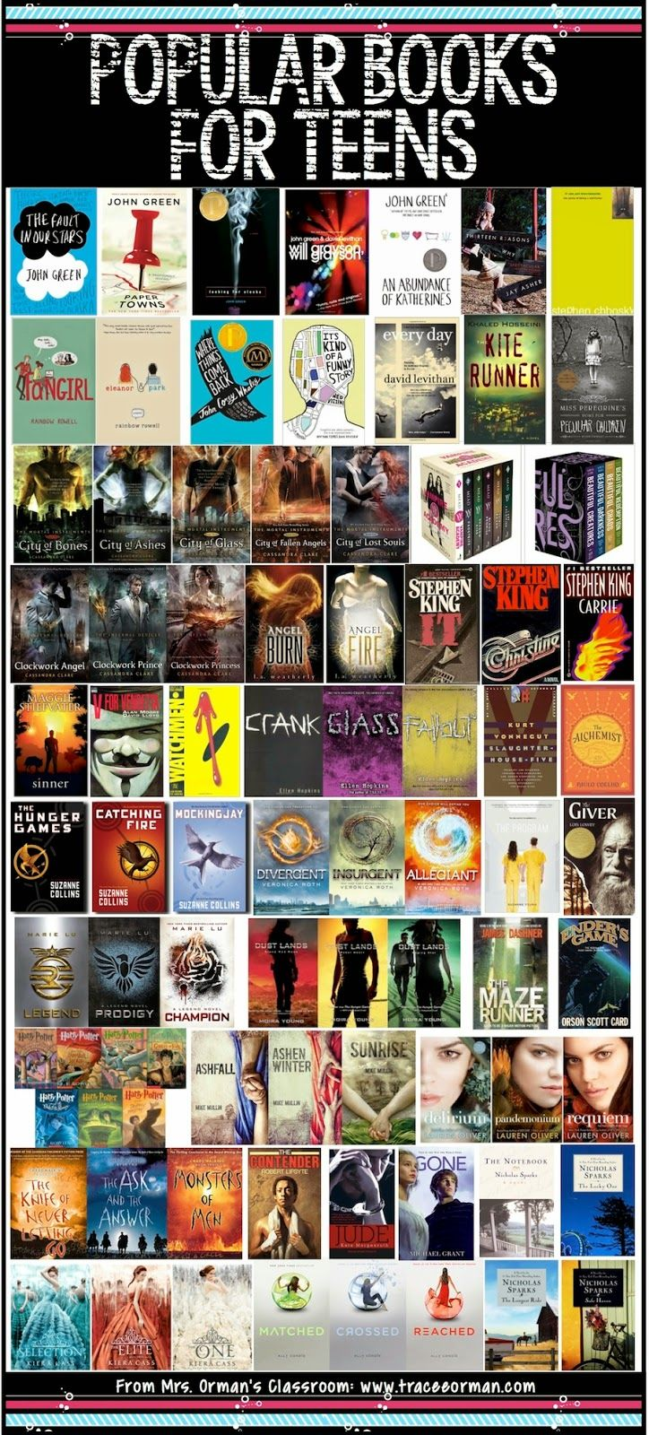 Hunger Games Lessons: New Books for Teens and Adults