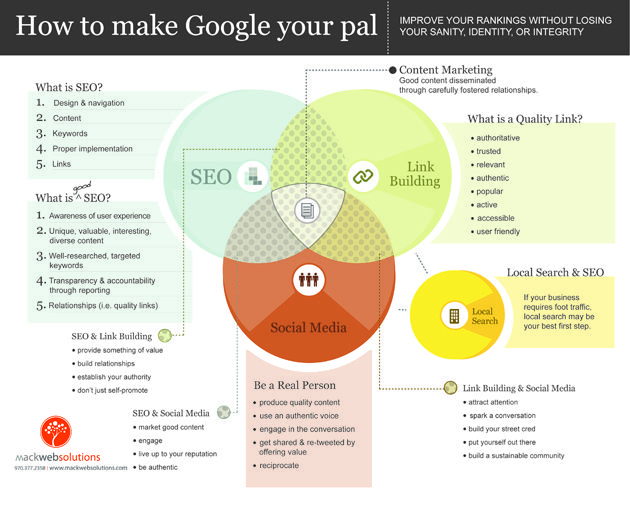 How to Make #Google Your Pal #SEO