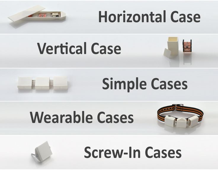MiniWear Initial Case Examples: Horizontal, Vertical, Simple, Wearable and Screw-in cases http://igg.me/at/miniwear