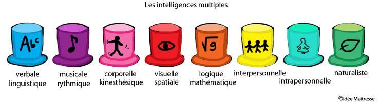 Comment aborder le concept des intelligences multiples en pratique