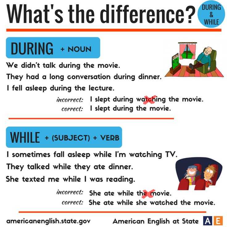 245 best ENGLISH COMMON MISTAKES images on Pinterest English - presume vs assume