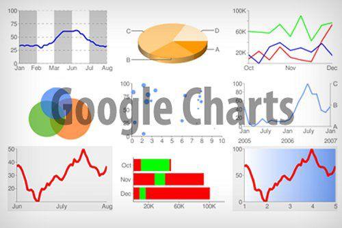 22 Useful Online Chart & Graph Generators