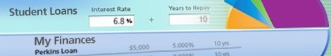 FIRST for Medical Education - Financial Aid Information and Guidance