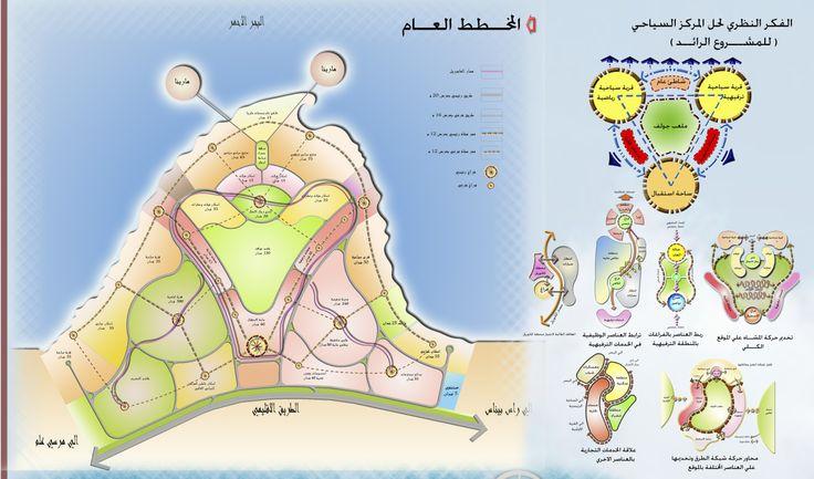 master plan _International tourist center in Marsa Alam - Egypt