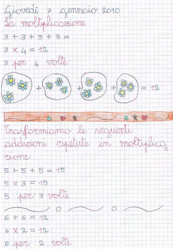 Giovedì 7 gennaio 2010 La moltiplicazione. Trasformiamo le seguenti addizioni ripetute in moltiplicazioni. Lavora da sola. ...