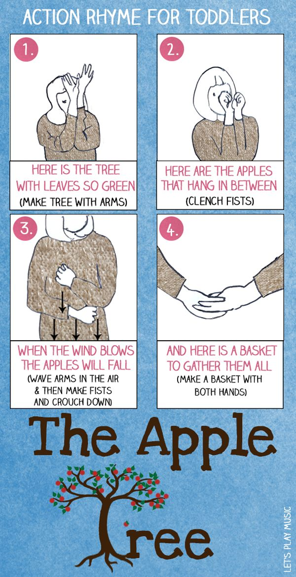 Here is the tree with leaves so green. Here are the apples that hang inbetween. When the wind blows the apples will fall, And here is a basket to gather them all