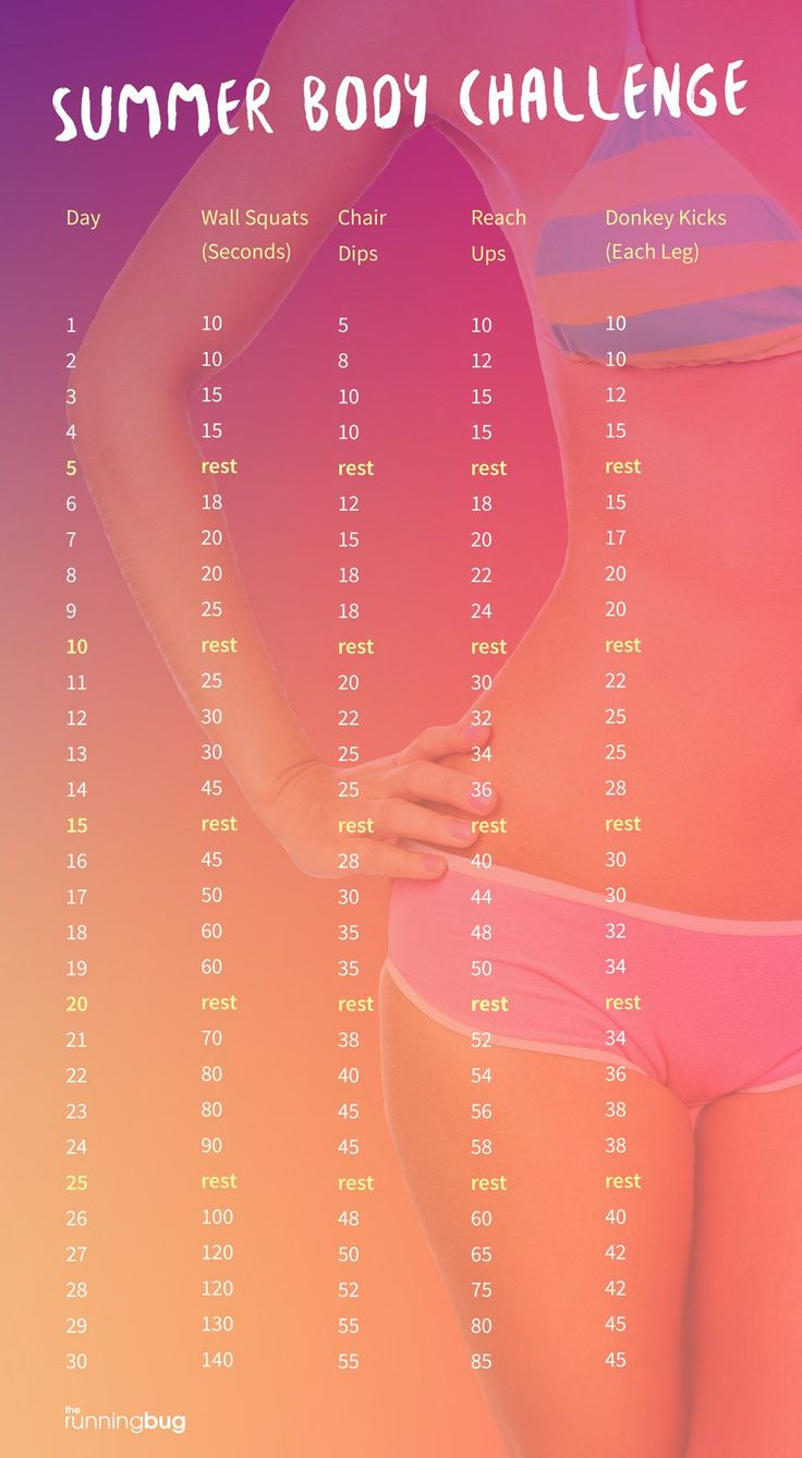 The Ultimate Women's Beach Body Challenge - Videos - The Running Bug