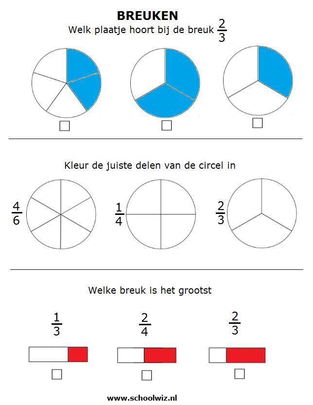 Breuken 1, groep 5. #rekenen #rekenoefeningen #rekensommen #breuken #schoolwiz