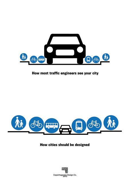rollership: How Cities Should Be Designed by Mikael Colville-Andersen