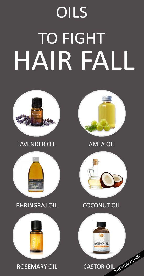BEST HAIR OILS FOR HAIR FALL / HAIR LOSS
