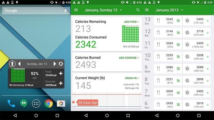 FatSecret Calorie Counter Fitness applications, Best