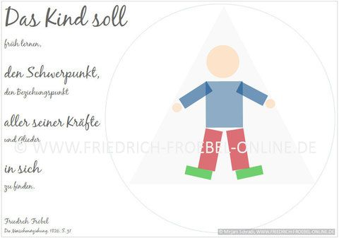 17 best ideas about kindergarten posters on pinterest for Raumgestaltung lernen