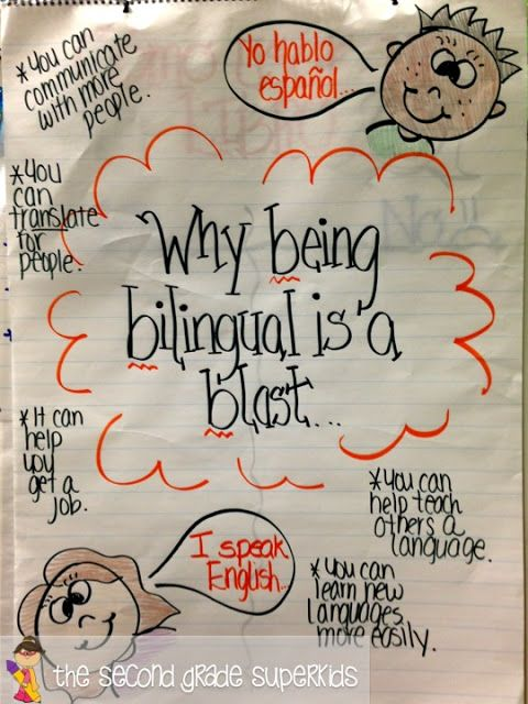 """""""Why Being Bilingual is a Blast"""" Anchor Chart. idea for persuasive topic."""