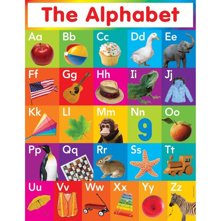 Classroom Abc Posters Classroom Environment Pinterest