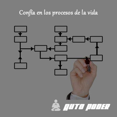 #autopoder #musicapositiva #ritmopositivo #salud #dinero #amor #vida #leydeatraccion #pnl #confiar #confianza #procesos