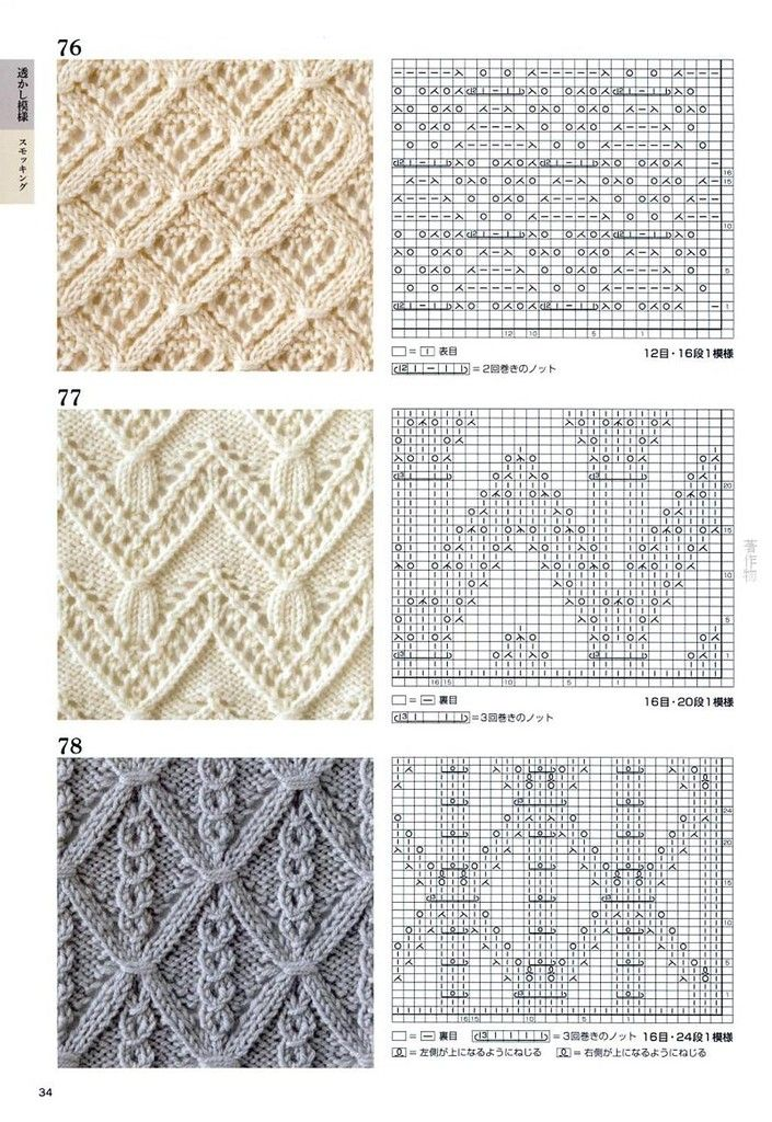 Best 1000+ Knitting Stitch Charts images on Pinterest | Knitting ...