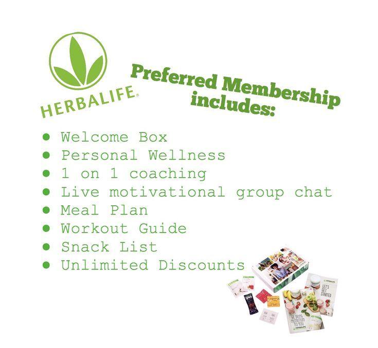 Herbalife Marketing Plan Content Marketing In 2020 Herbalife Business Herbalife Nutrition Club Herbalife Motivation