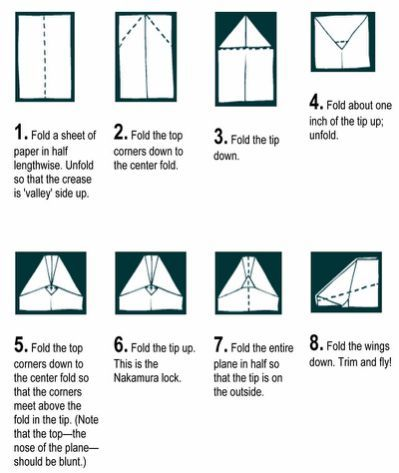 How to easily fold paper to make an airplane