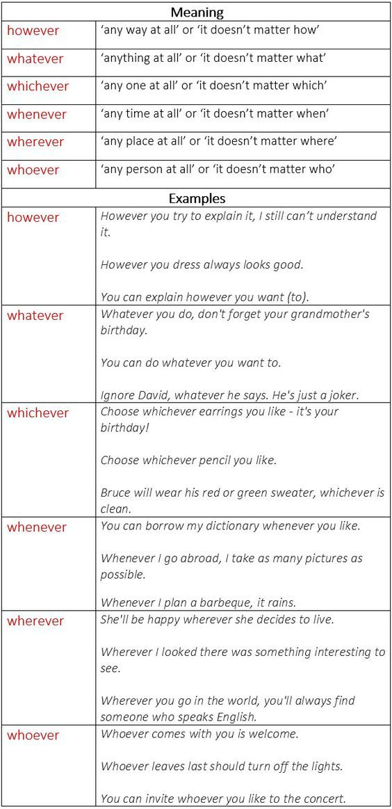 8 best sample apology letters images on pinterest