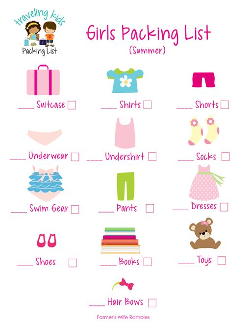 Kid's Checklist For Packing Printables ~ Let The Kids Pack Their Own Suitcase - Farmer's Wife Rambles