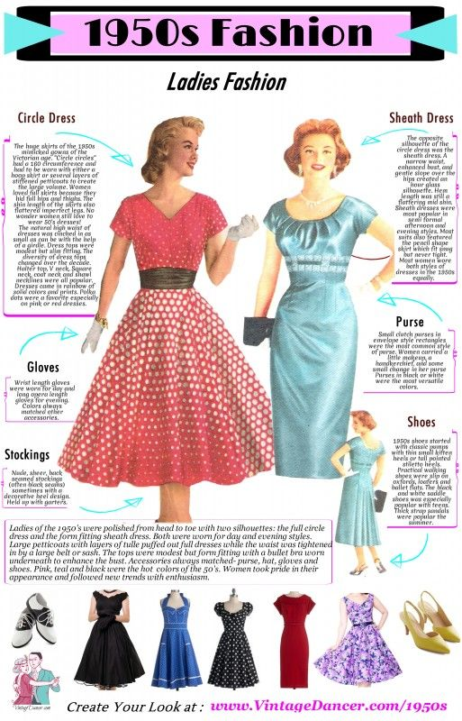 1950s Fashion for Women: Get the Look. Guide to fifties dresses, shoes, jewelry and accessories.