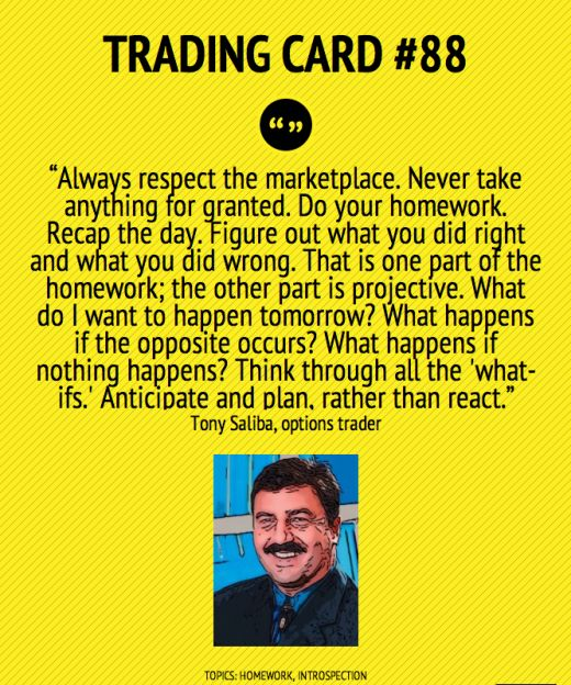 198 best CANDLESTICK -TRADE images on Pinterest Money, Patterns - sample trading card