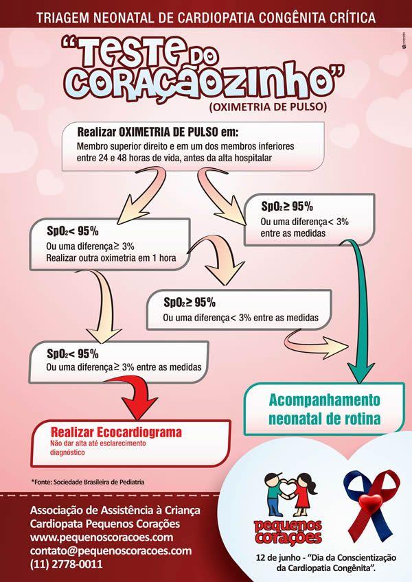 Teste do Coraçãozinho - triagem para cardiopatias congênitas. Por que e quando fazer?