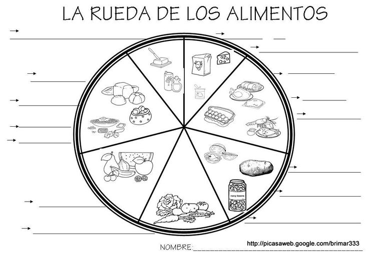 Recursos para el aula: Los alimentos Os dejamos estas interesantes fichas encontradas en picasa: http://picassweb.google.com/brimar333. Excelentes para trabajar los alimentos,