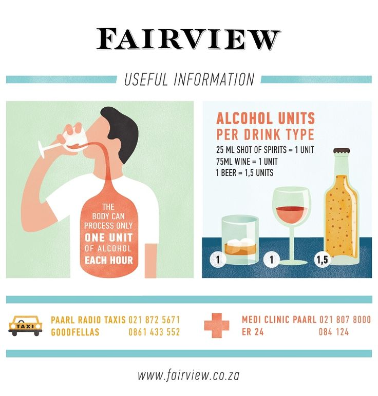 Planning on paying us a visit this weekend? While we always want you to have a great time, we encourage you to enjoy our wine responsibly and ensure that you've planned for a safe drive home. Here's the first of a series of tips we'll be offering to help you in this regard.  www.fairview.co.za #FairviewWine