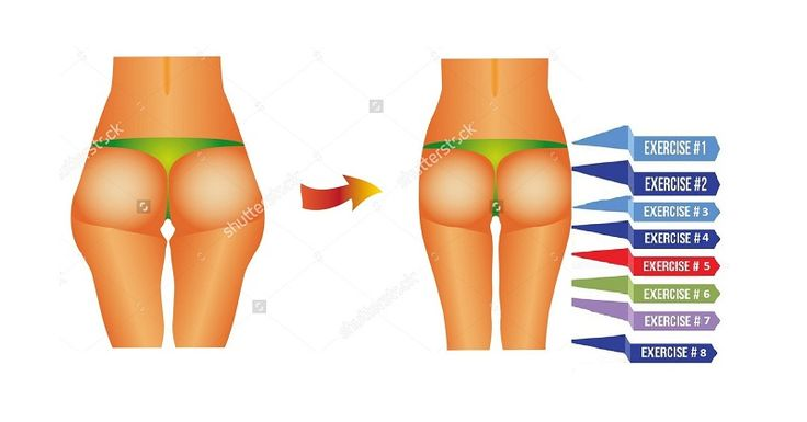 Most of the women aren't satisfied with their butt, everyone has the different complaint. It happens because booties come in all shapes and sizes. For hitting up your backside you have to choose the right kind of exercises to get the results you want.