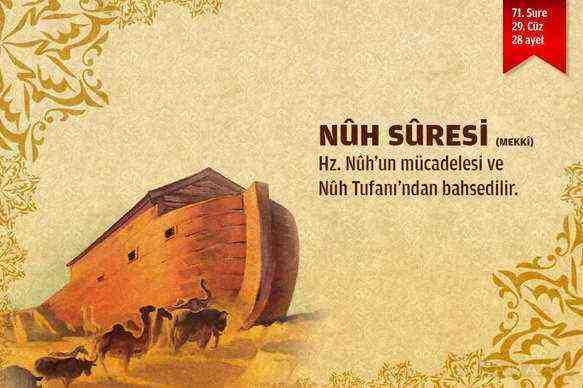 Nuh Suresi  Gerçekten de, (imana gelmeleri ve böylece) günahlarını bağışlaman için onları ne zaman davet ettiysem, parmaklarını kulaklarına tıkadılar  DİNLE: http://www.nasihatler.com/sesli-kuran-i-kerim/nuh-suresi.html