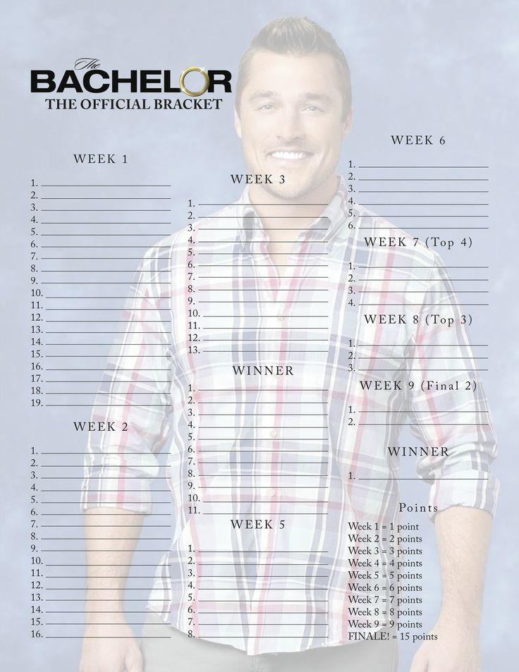 Bachelor Bracket 2015!