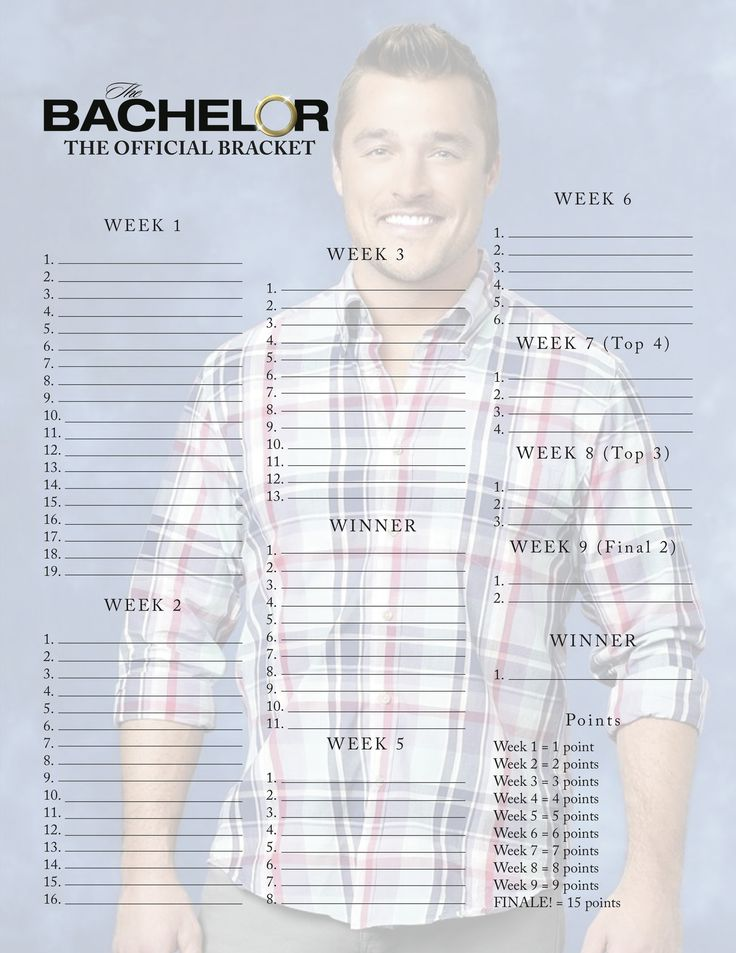Bachelor Bracket 2015! THIS IS HAPPENING.