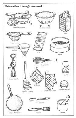 Vocabulaire les ustensiles de cuisine cuisine for Vocabulaire de cuisine