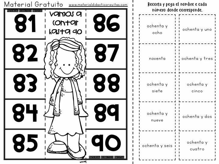 Pin de Laura Barquero Alpízar en Matemática I Ciclo