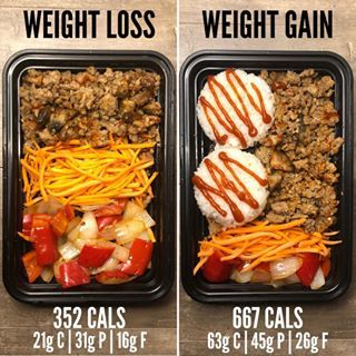 Weight Loss vs Weight Gain with Taco Breakfast Bowls from Page 130 of The Meal P…