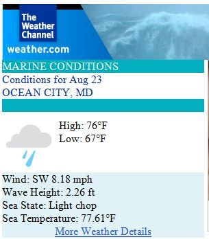 Ocean City Maryland Weather Forecast for Saturday, August 23rd 2014 - Great morning for checking out the #OCJeepWeek Beach Crawl & the #OCSandfest #ocmd