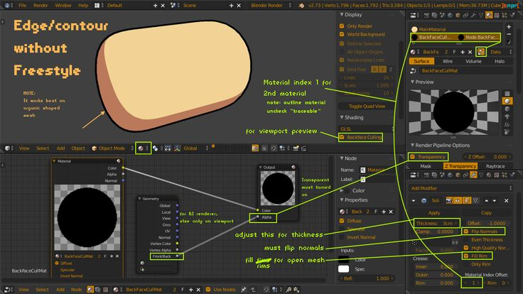 Easy Character Modeling Blender : Contour line with solidify blender infographics