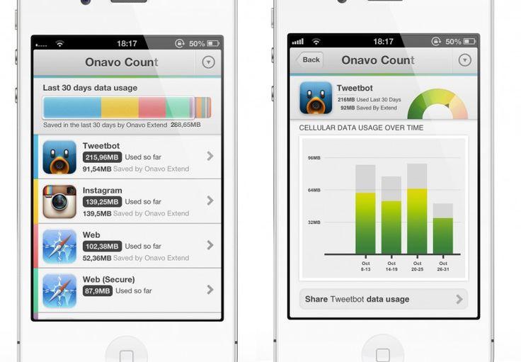 App para medir el consumo de datos de aplicaciones en el iPhone