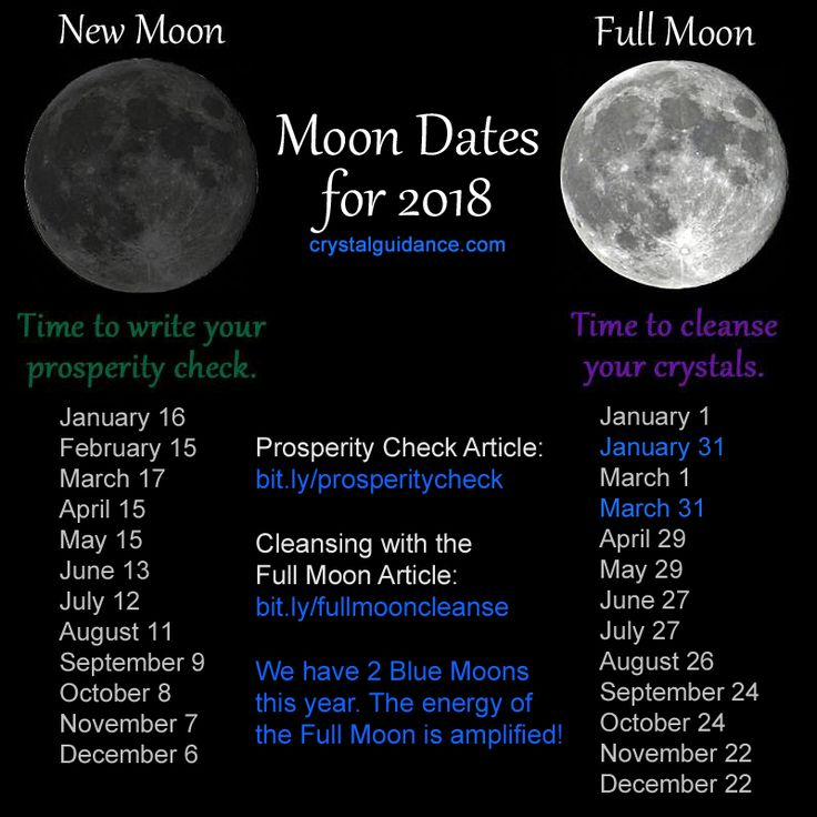 #moon schedule