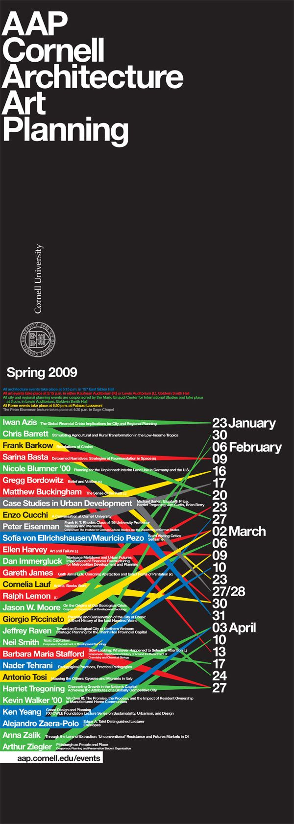 Cornell University College of Architecture, Art and Planning spring 2009 events poster — the seventh in the series,   Soulellis