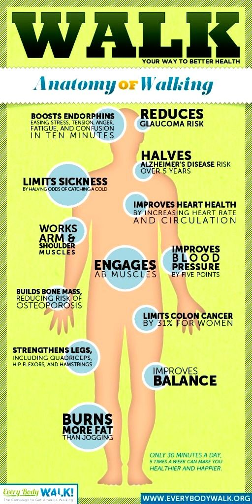 154 Best Chiropractic Images On Pinterest Chiropractic Chiropractic Center And Chiropractic