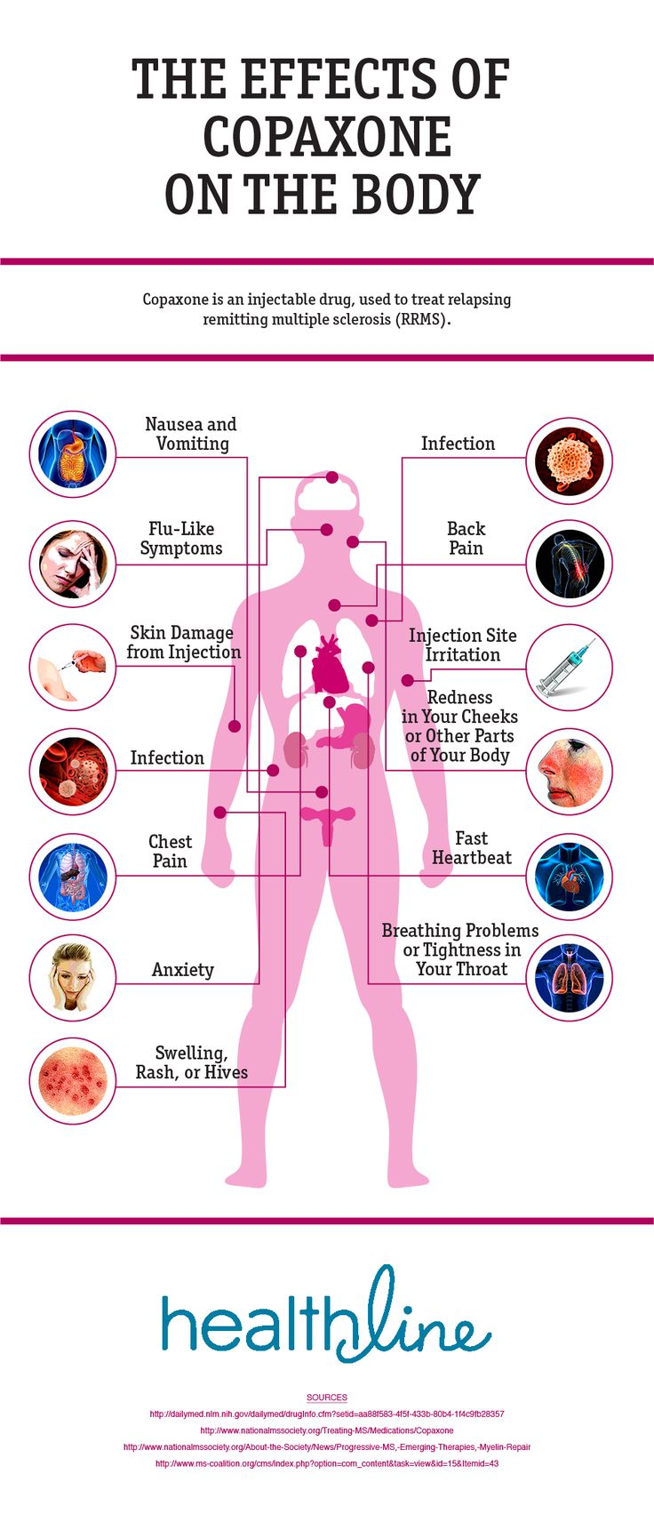 affects of demerol on the body Demerol abuse can also open the door to experimenting with heroin because it produces the same effects the body of demerol need to know about demerol.