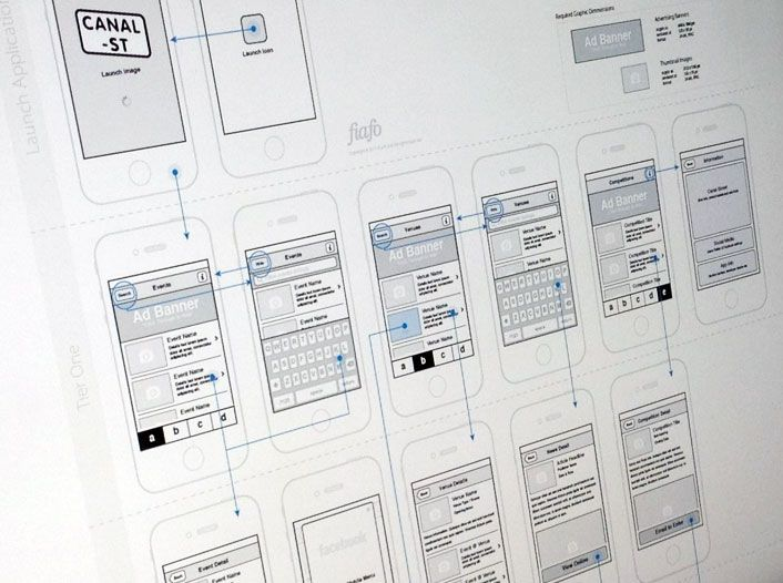 Prototyping - A prototype is an early sample, model or release of a product built to test a concept or process or to act as a thing to be replicated or learned from.