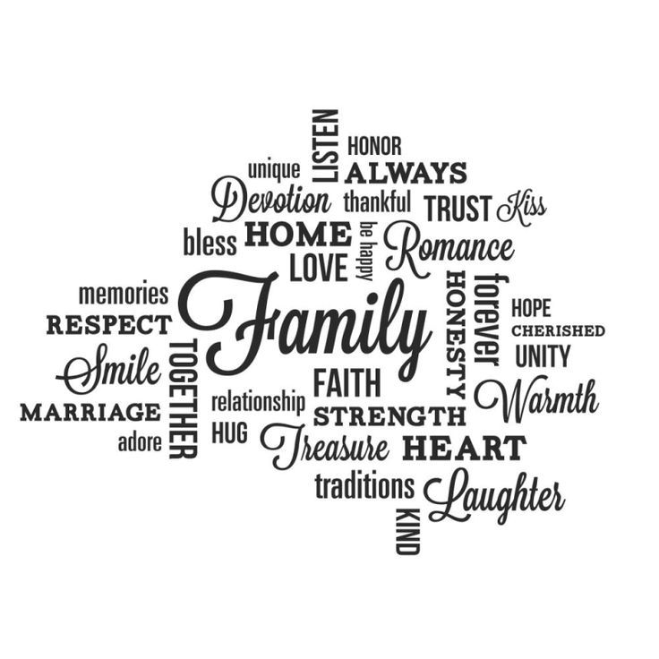 York Wallcoverings Rmk2741scs Family Quote Peel And Stick Wall Decals Black Wall Coverings Adhesives W Family Wall Quotes Home Quotes And Sayings Family Quotes