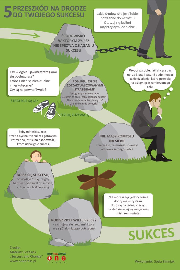 Sukces według Mateusza Grzesiaka (+infografika)