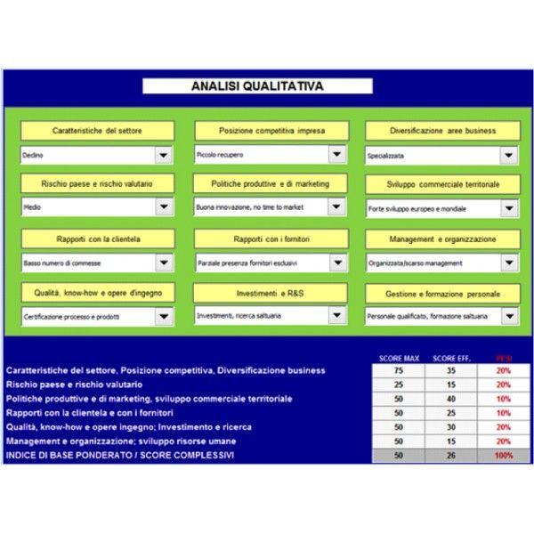 76 risorse per il tuo business plan: modelli excel e tanti suggerimenti | B2corporate